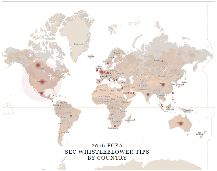 2016 FCPA SEC WHISTLEBLOWER TIPS BY COUNTRY